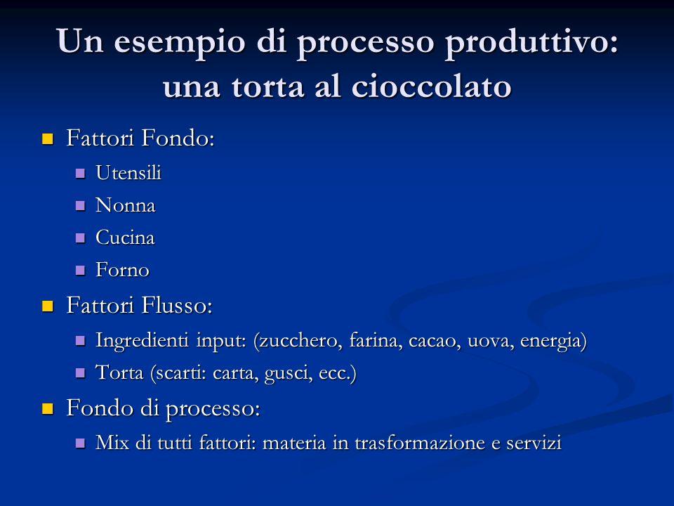Un esempio di processo produttivo: una torta al cioccolato