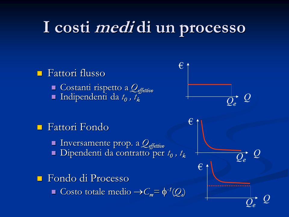 I costi medi di un processo