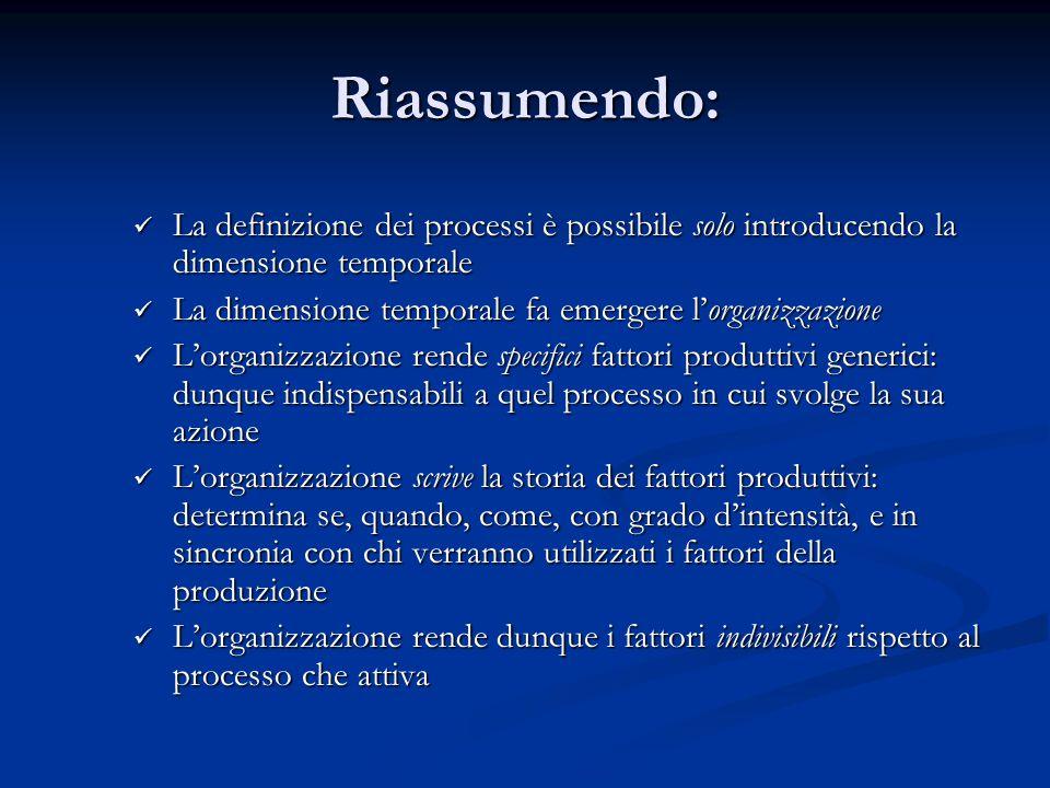 Riassumendo: La definizione dei processi è possibile solo introducendo la dimensione temporale. La dimensione temporale fa emergere l'organizzazione.