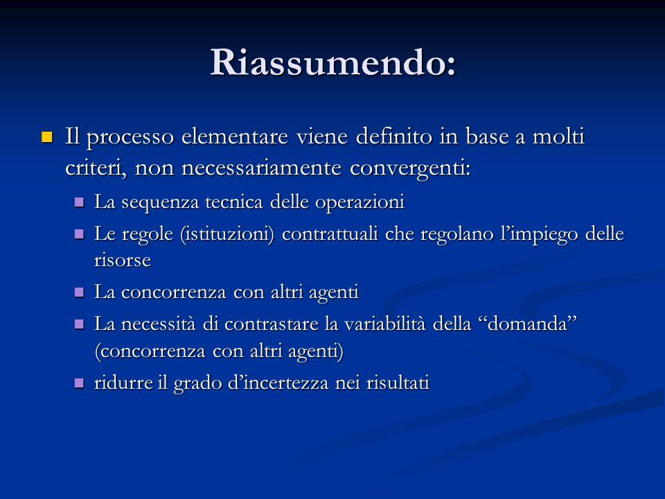 Riassumendo: Il processo elementare viene definito in base a molti criteri, non necessariamente convergenti: