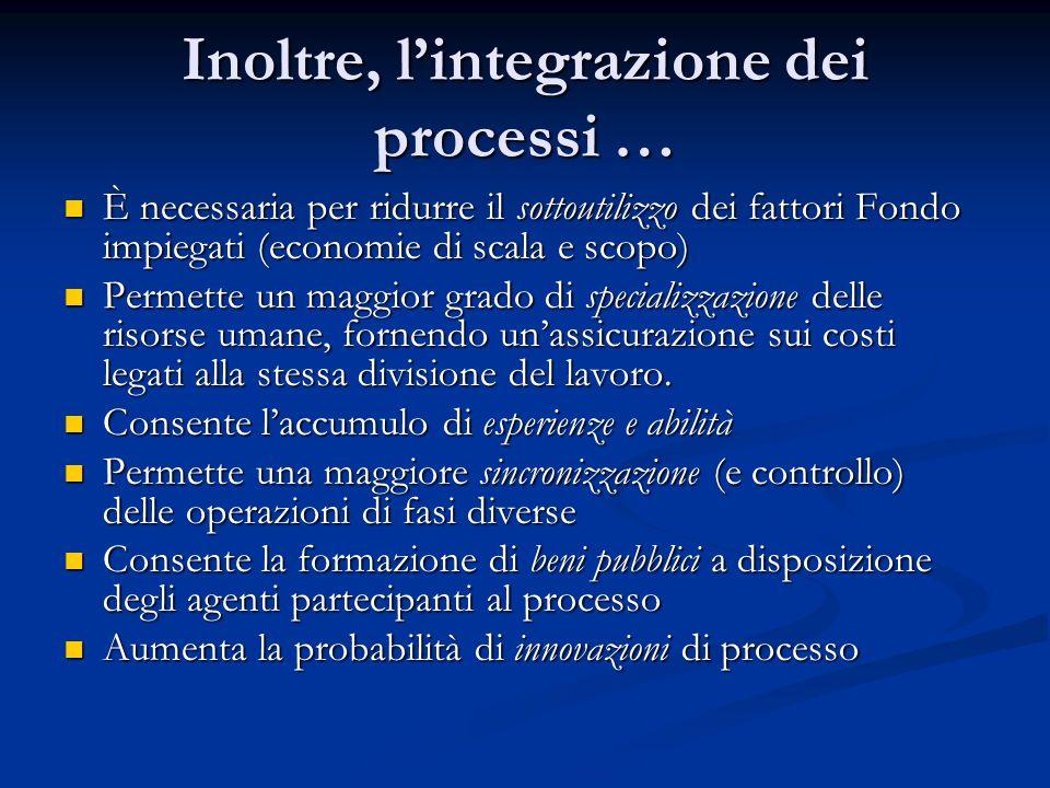 Inoltre, l'integrazione dei processi …