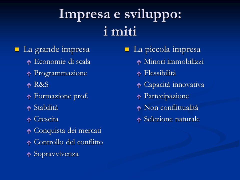 Impresa e sviluppo: i miti