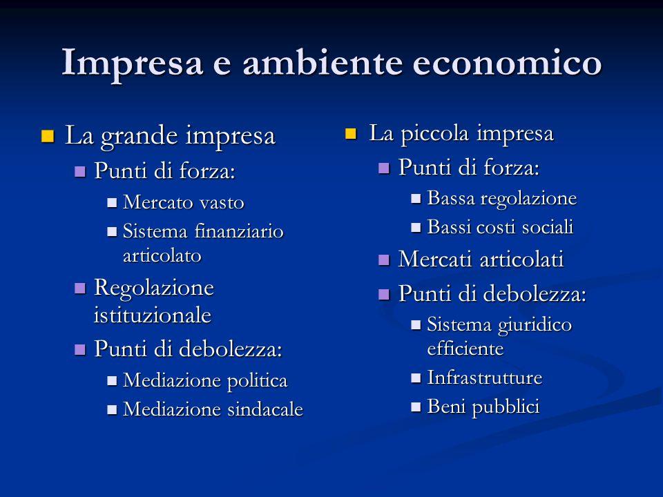 Impresa e ambiente economico