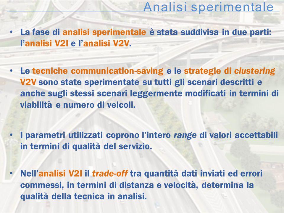 Analisi sperimentale La fase di analisi sperimentale è stata suddivisa in due parti: l'analisi V2I e l'analisi V2V.