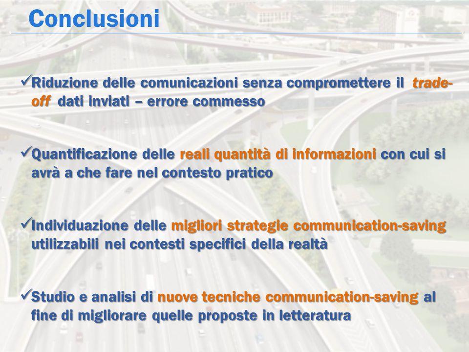 Conclusioni Riduzione delle comunicazioni senza compromettere il trade-off dati inviati – errore commesso.