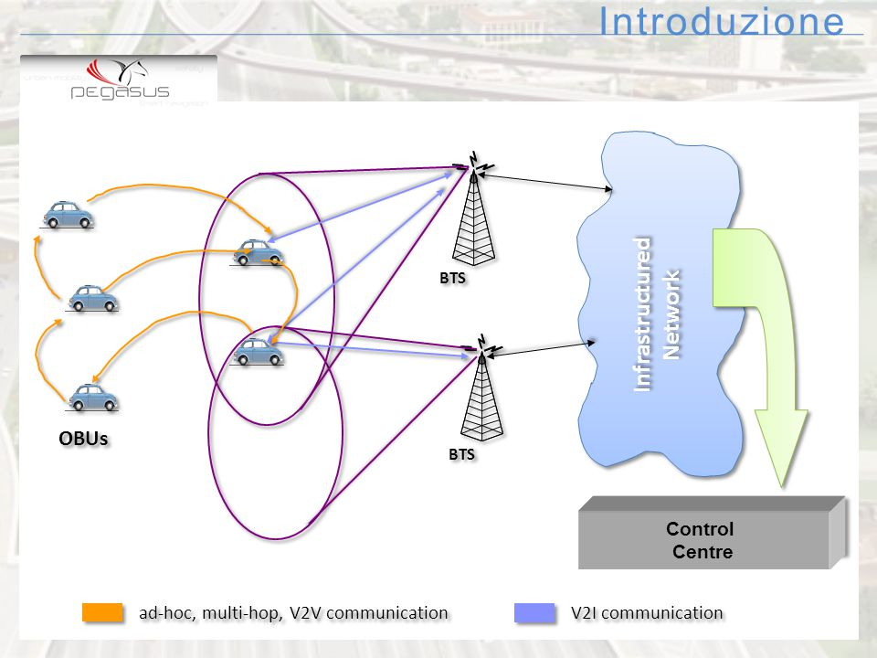 Infrastructured Network