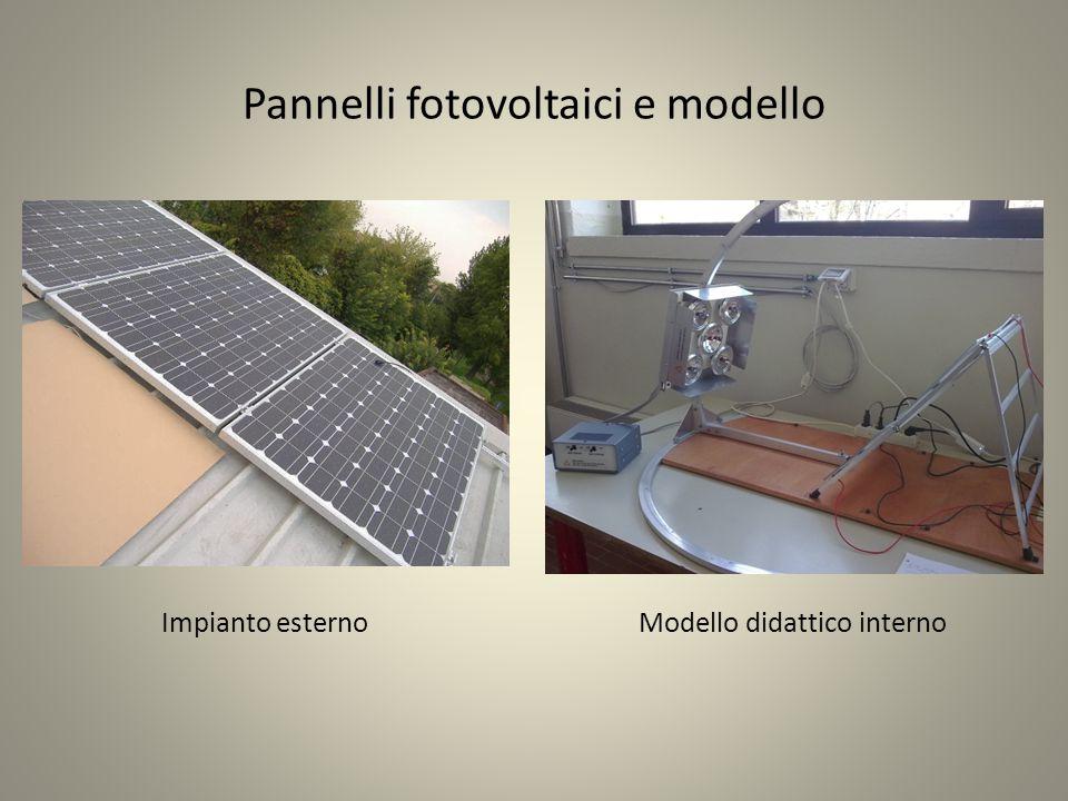 Pannelli fotovoltaici e modello