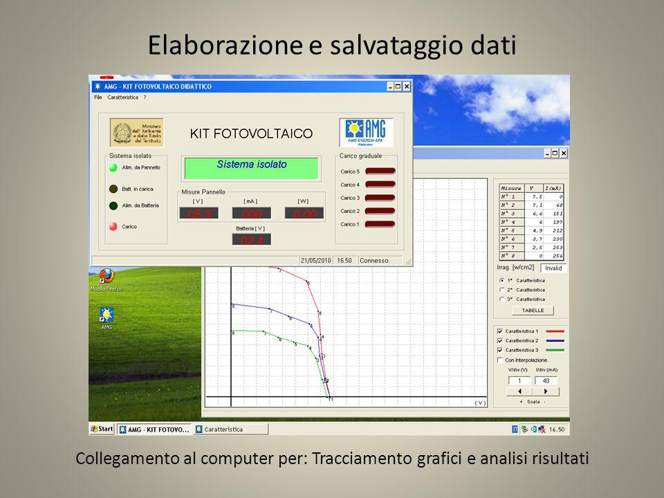 Elaborazione e salvataggio dati