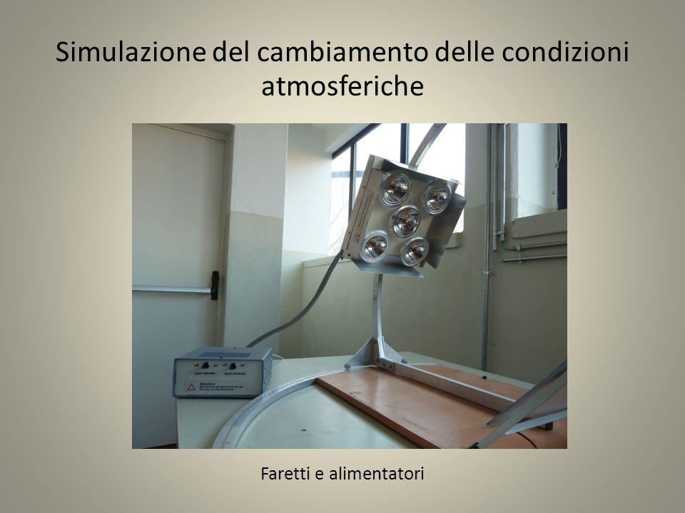 Simulazione del cambiamento delle condizioni atmosferiche