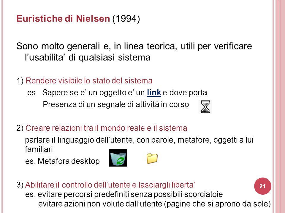 Euristiche di Nielsen (1994)