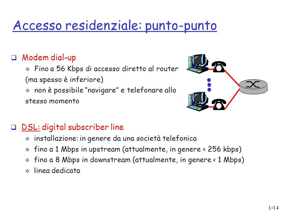 Accesso residenziale: punto-punto