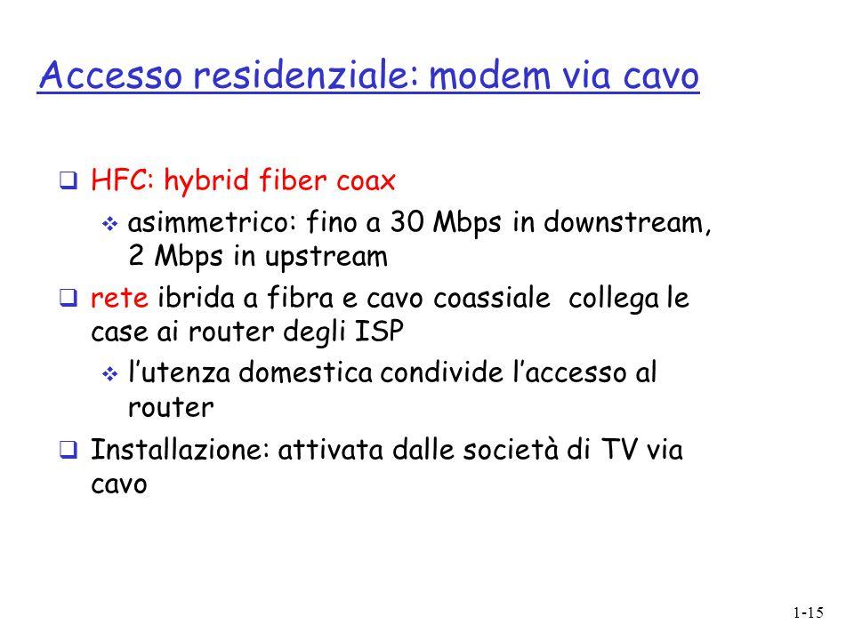 Accesso residenziale: modem via cavo