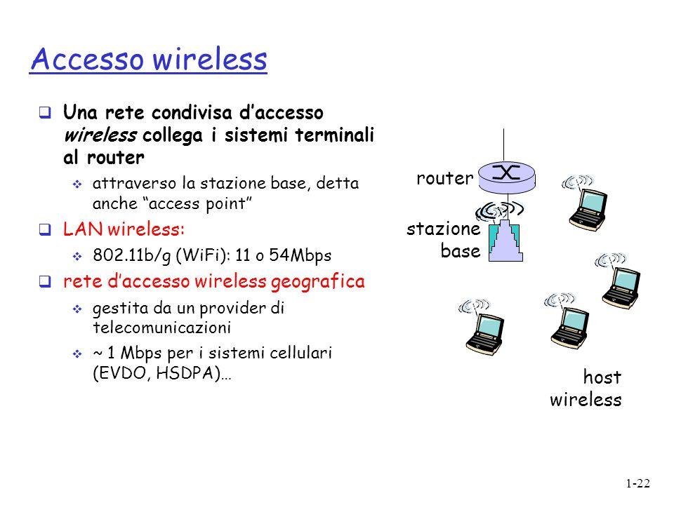 Accesso wireless Una rete condivisa d'accesso wireless collega i sistemi terminali al router.