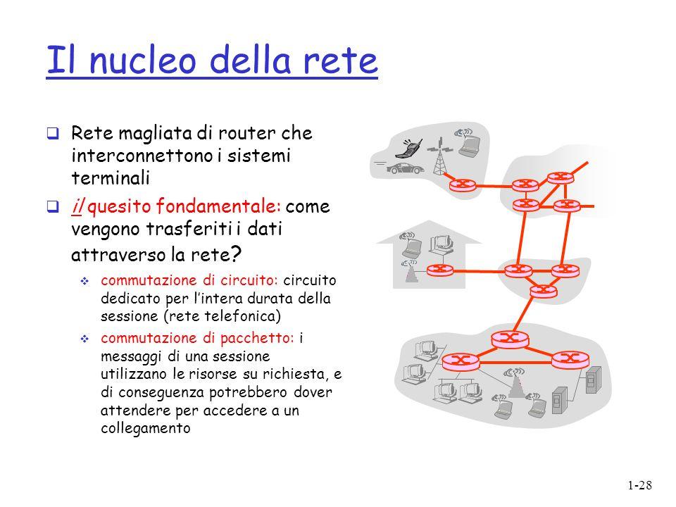 Il nucleo della rete Rete magliata di router che interconnettono i sistemi terminali.