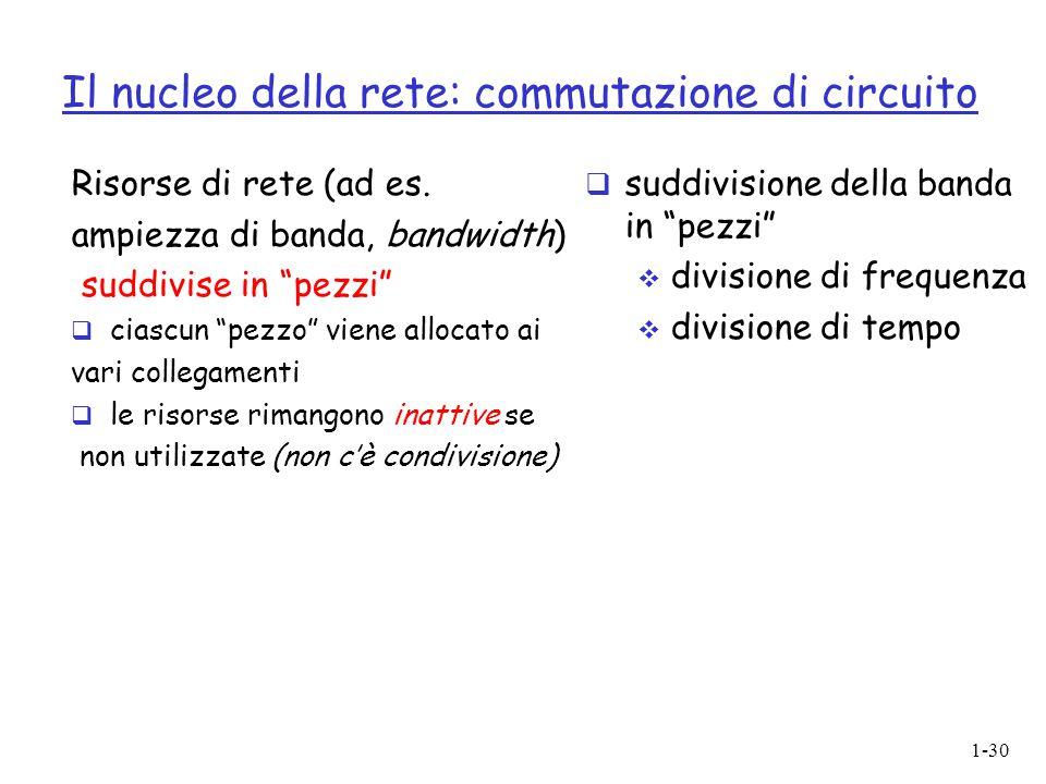 Il nucleo della rete: commutazione di circuito