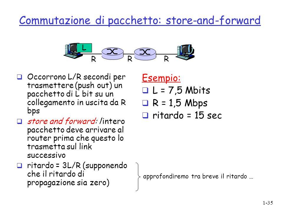 Commutazione di pacchetto: store-and-forward