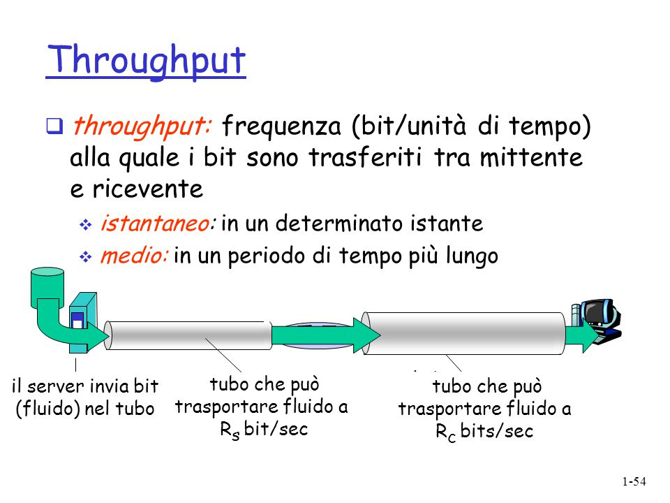 Throughput throughput: frequenza (bit/unità di tempo) alla quale i bit sono trasferiti tra mittente e ricevente.