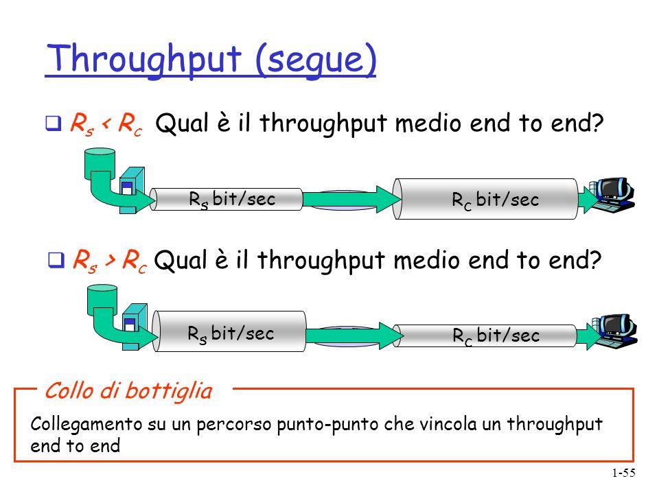 Throughput (segue) Rs > Rc Qual è il throughput medio end to end