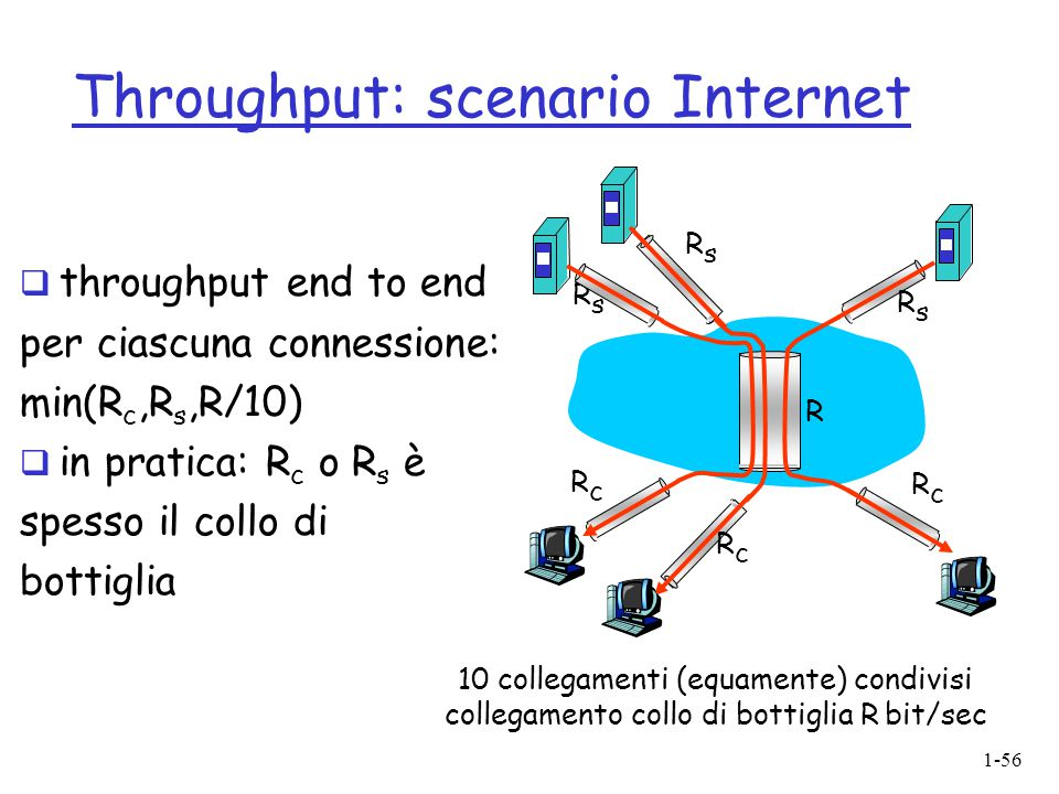 Throughput: scenario Internet
