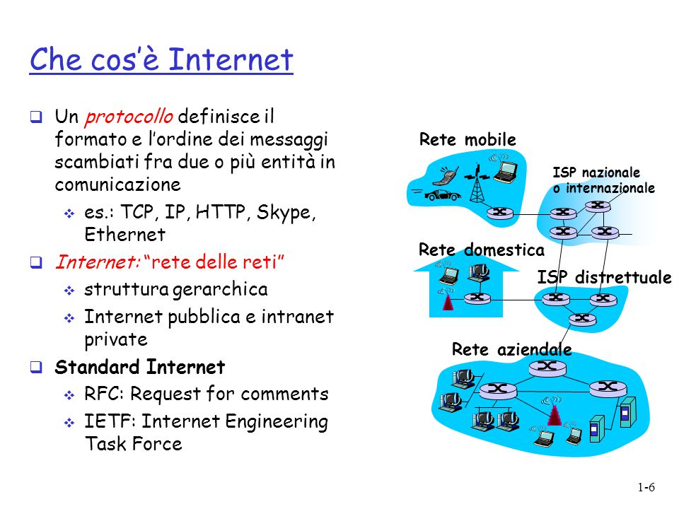 Che cos'è Internet Un protocollo definisce il formato e l'ordine dei messaggi scambiati fra due o più entità in comunicazione.