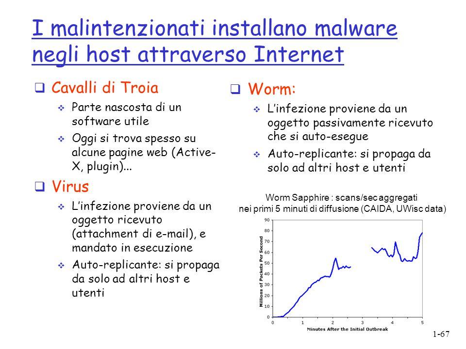 I malintenzionati installano malware negli host attraverso Internet
