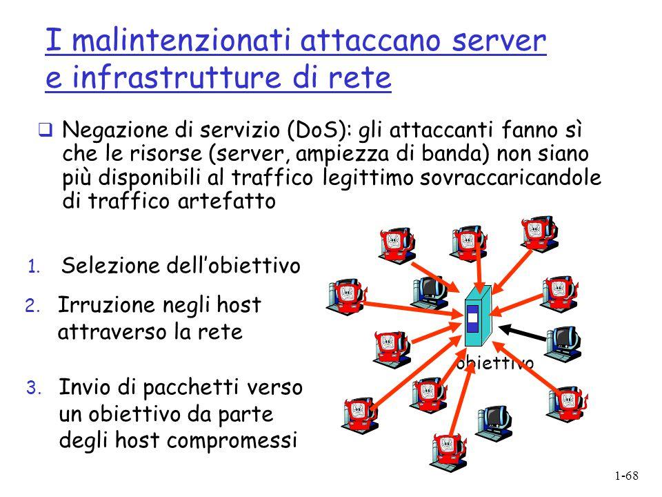 I malintenzionati attaccano server e infrastrutture di rete