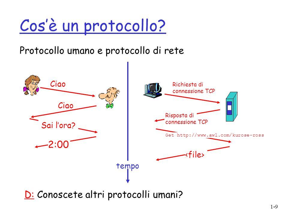 Cos'è un protocollo Protocollo umano e protocollo di rete 2:00