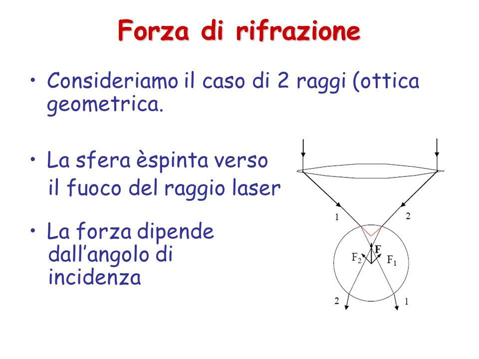 Forza di rifrazione Consideriamo il caso di 2 raggi (ottica geometrica. La sfera èspinta verso. il fuoco del raggio laser.
