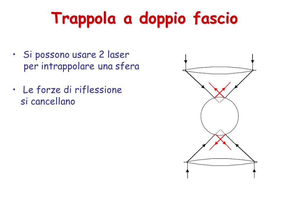 Trappola a doppio fascio