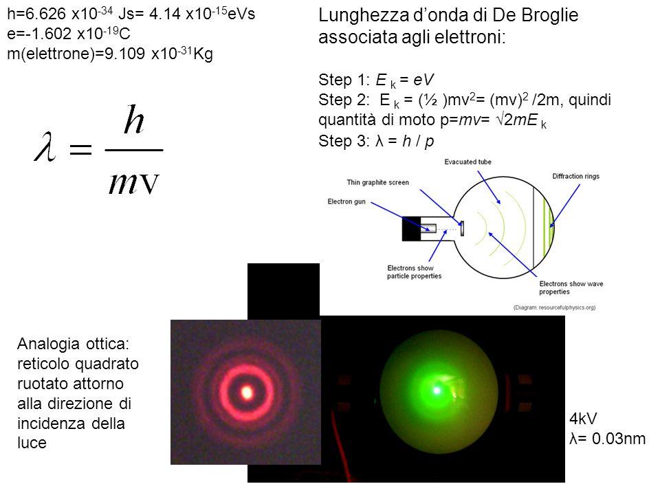 Lunghezza d'onda di De Broglie associata agli elettroni: