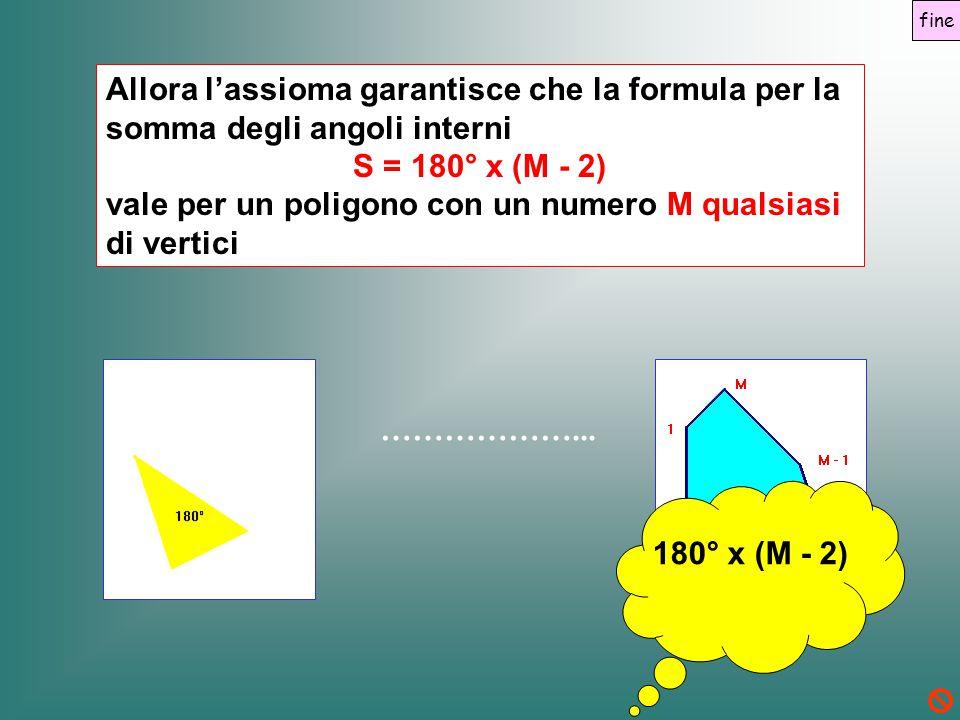vale per un poligono con un numero M qualsiasi di vertici