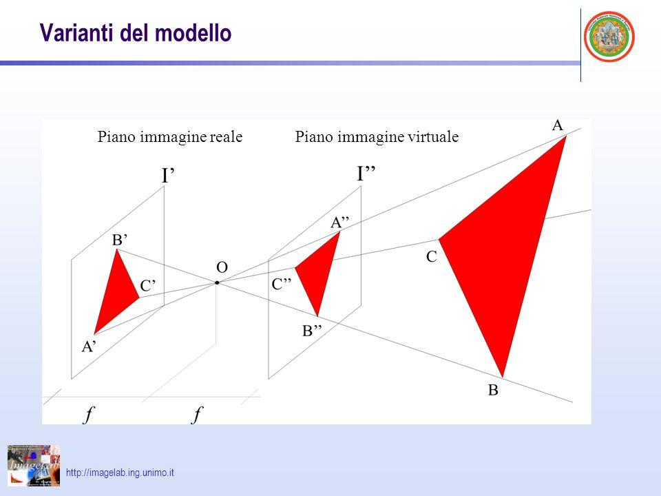 Varianti del modello Piano immagine reale Piano immagine virtuale