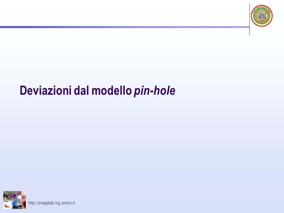 Deviazioni dal modello pin-hole
