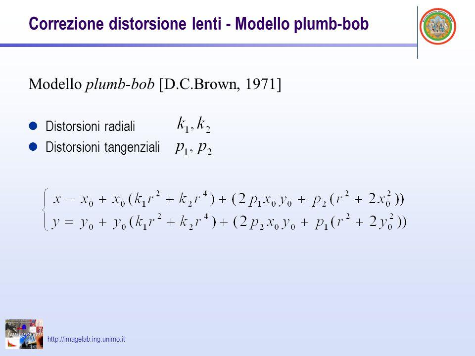 Correzione distorsione lenti - Modello plumb-bob
