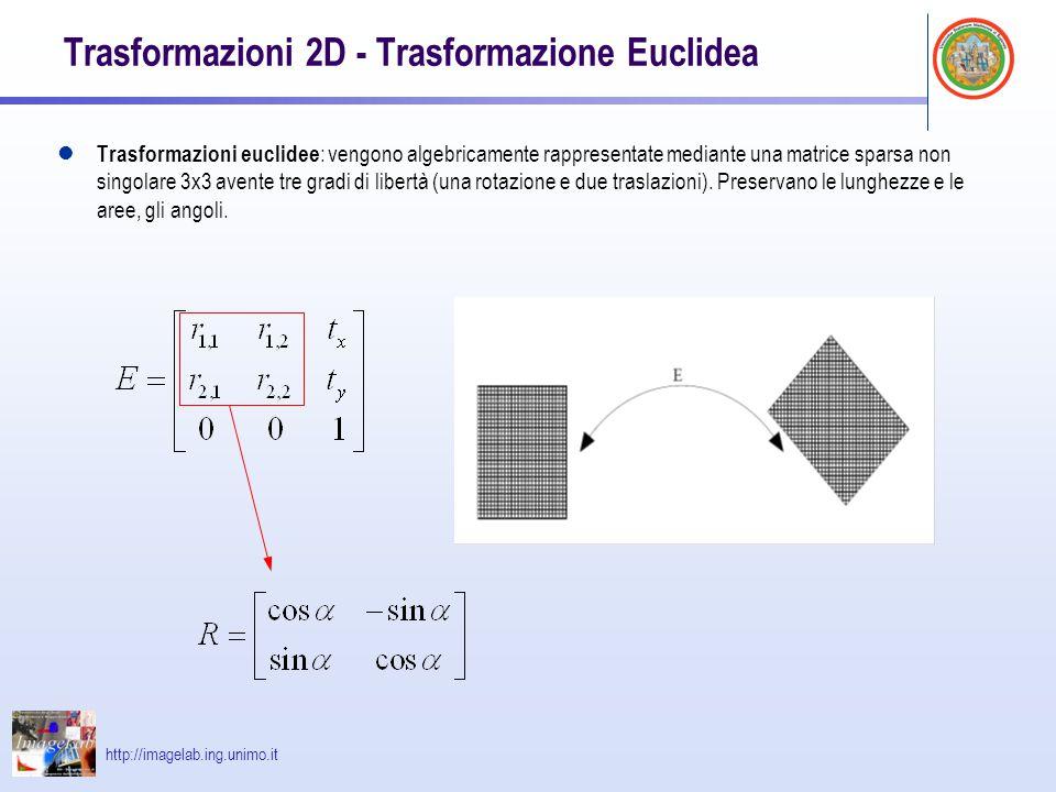 Trasformazioni 2D - Trasformazione Euclidea
