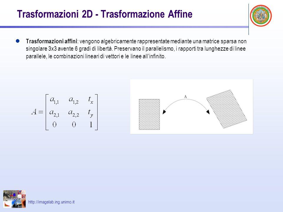 Trasformazioni 2D - Trasformazione Affine