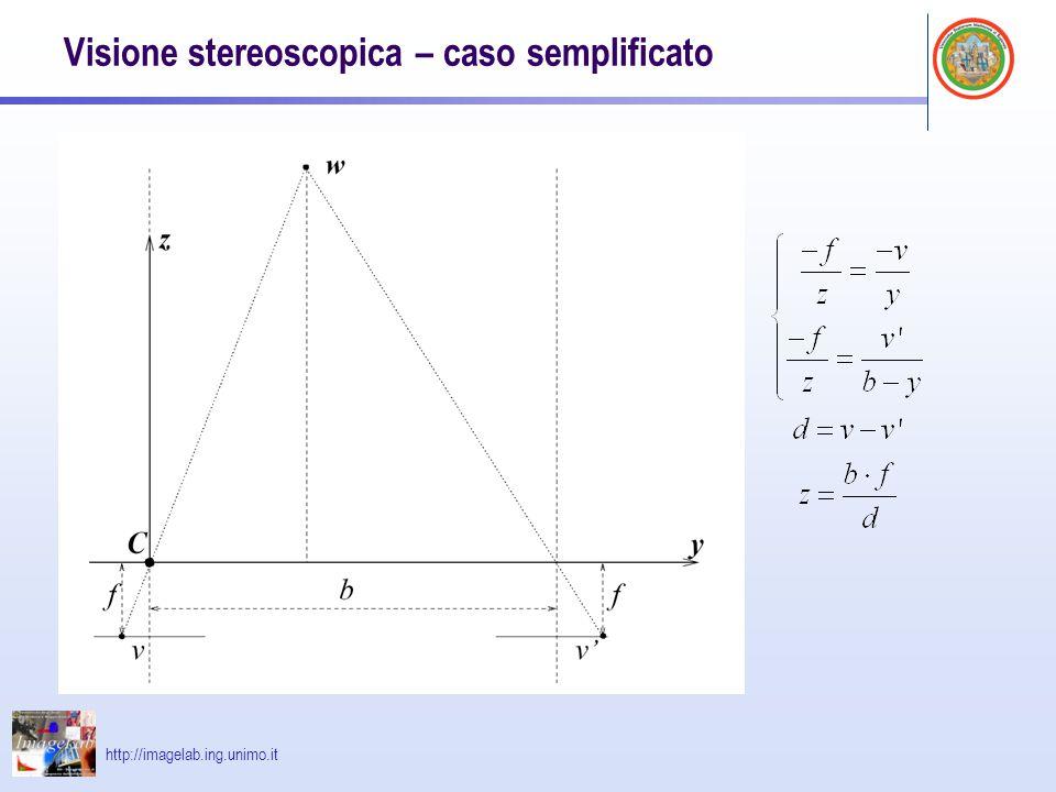 Visione stereoscopica – caso semplificato