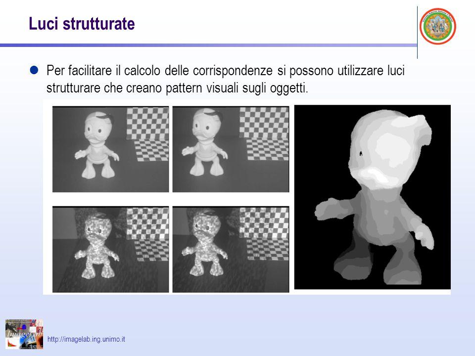 Luci strutturate Per facilitare il calcolo delle corrispondenze si possono utilizzare luci strutturare che creano pattern visuali sugli oggetti.