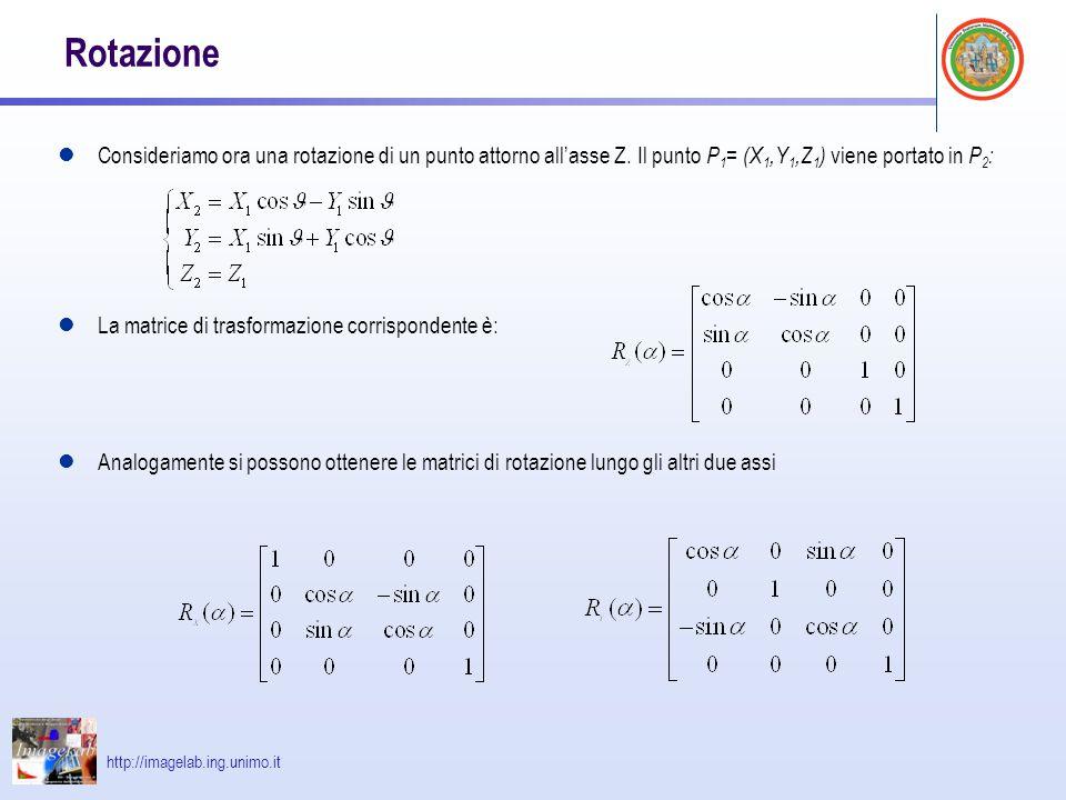 Rotazione Consideriamo ora una rotazione di un punto attorno all'asse Z. Il punto P1= (X1,Y1,Z1) viene portato in P2: