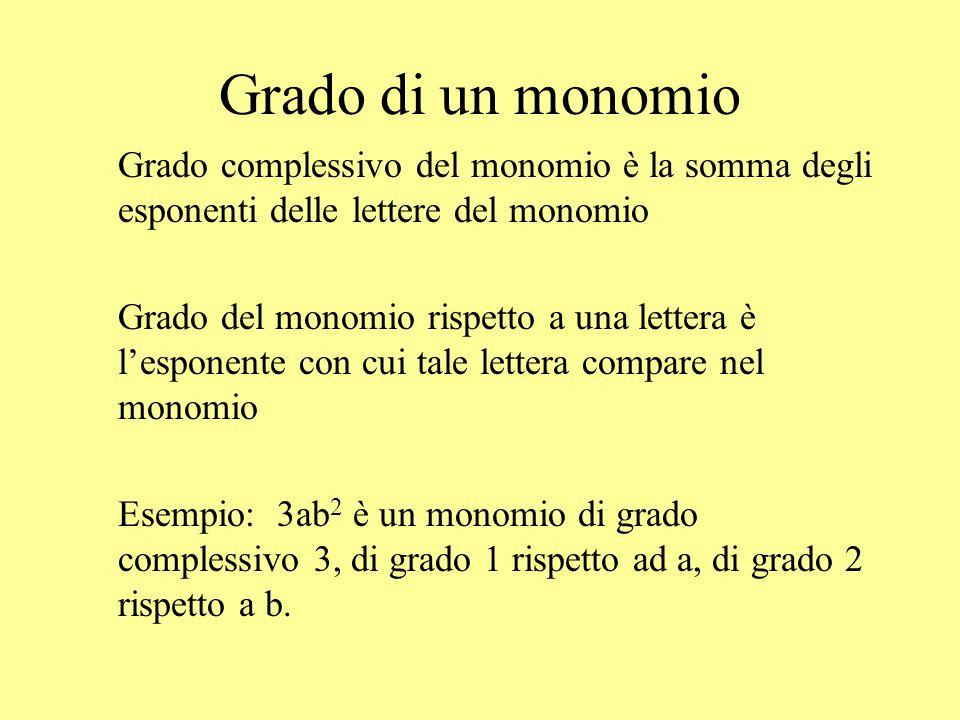 Grado di un monomio Grado complessivo del monomio è la somma degli esponenti delle lettere del monomio.