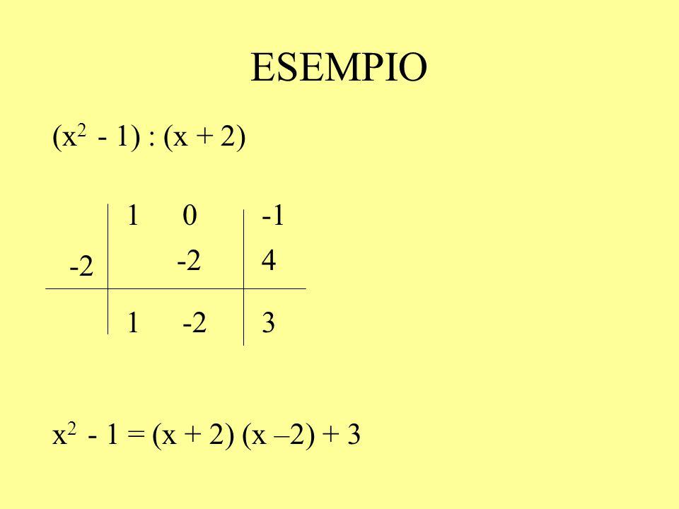 ESEMPIO (x2 - 1) : (x + 2) 1 -1 -2 4 -2 1 -2 3