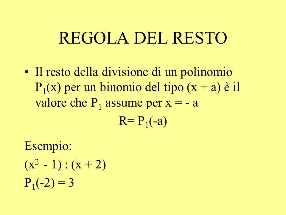 REGOLA DEL RESTO Il resto della divisione di un polinomio P1(x) per un binomio del tipo (x + a) è il valore che P1 assume per x = - a.