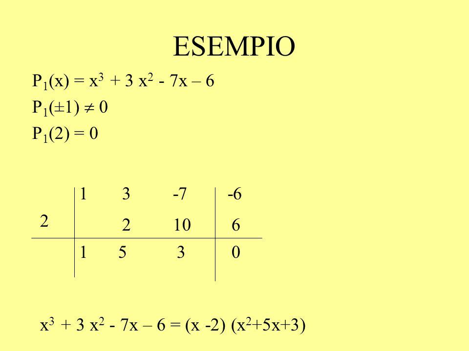 ESEMPIO P1(x) = x3 + 3 x2 - 7x – 6 P1(±1)  0 P1(2) = 0 1 3 -7 -6 2 2