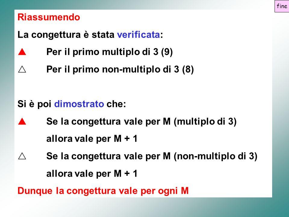 La congettura è stata verificata:  Per il primo multiplo di 3 (9)