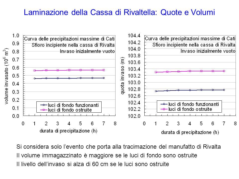 Laminazione della Cassa di Rivaltella: Quote e Volumi