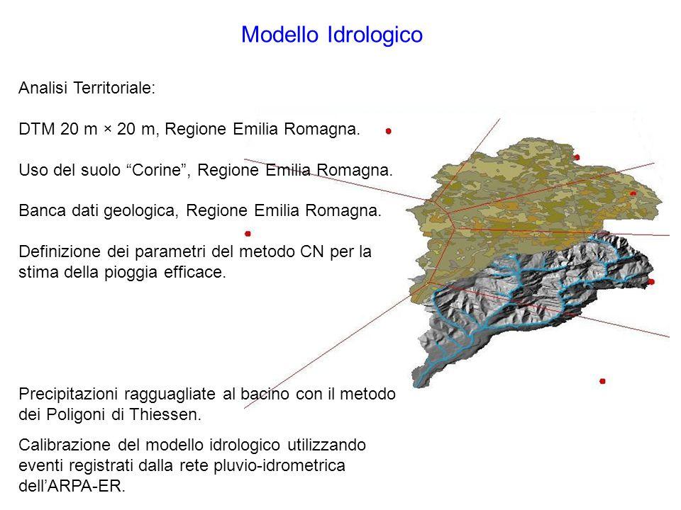 Modello Idrologico Analisi Territoriale: