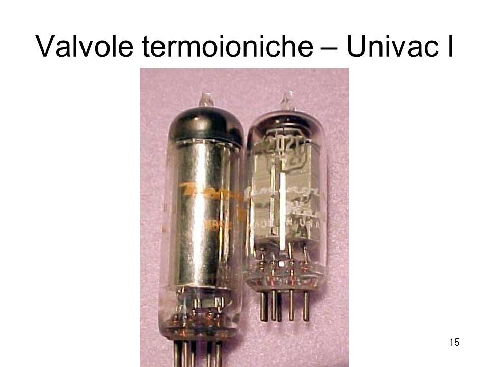 Valvole termoioniche – Univac I