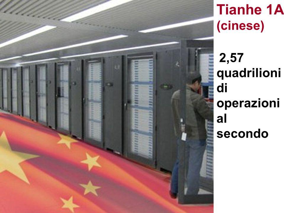 Tianhe 1A (cinese) 2,57 quadrilioni di operazioni al secondo
