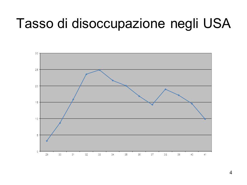 Tasso di disoccupazione negli USA