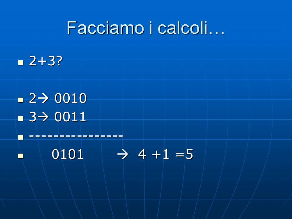 Facciamo i calcoli… 2+3 2 0010 3 0011 ----------------